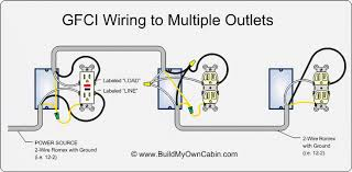 how to wire an outlet diagram