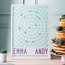 large wedding guest book personalised wedding guest book hearts pattern large poster print