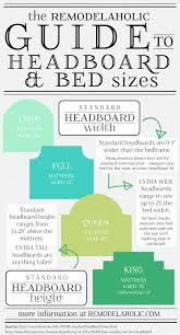 How Big Is A King Size Bed Blanket Mattresses Queen Size Bed Measurements King Mattress Full Of A