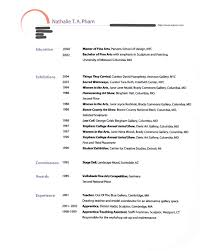 Best Resume Keywords 2015 by Pham Nathalie Selected Document Artasiamerica A Digital
