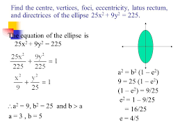 find the centre vertices foci eccentricity latus and directrices of