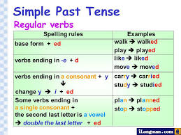 write the pattern of past tense and give exle index