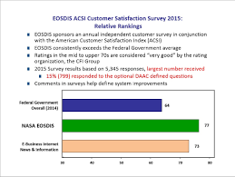 customer satisfaction survey cover letter customer care