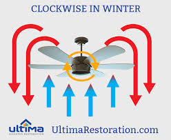 what direction for ceiling fan in winter correct ceiling fan direction ultima disaster restoration