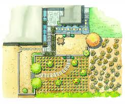 No Grass Landscaping Ideas Yards With No Grass