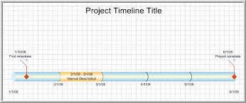 control center u003e website design u003e sample modules u003e timeline
