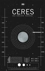 Solar System Map Omg Space