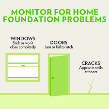 Types Of Foundations For Homes Home Foundation Problems House Foundations Foundations For House