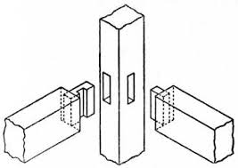 the mortise and tenon joint