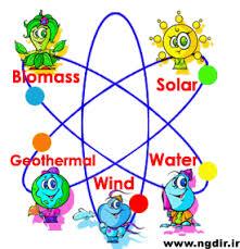 renewable energy resources worksheet u2013 contoh listing pembuatan