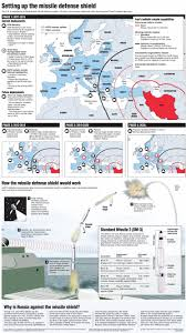 Why Is Russia So Interested by Putin U0027s Dilemma Why Pushing Back Against Nato U201cencroachment