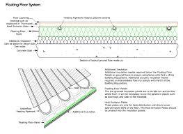 types of underfloor heating floor construction