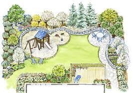 a family backyard landscape plan