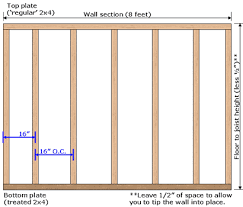 wondering how to frame a wall this section will provide basic