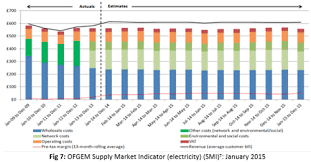 pattern energy debt crs62 domestic debt held with energy companies for the supply of