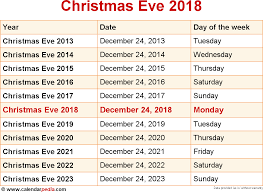 when is 2018 2019 dates of