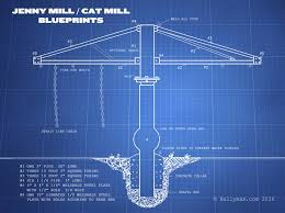 build blueprints how to build a cat mill jenny mill blueprints included