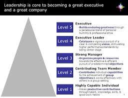 leadership module name leadership vincent hodder module authors
