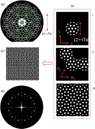 quasi periodic pattern definition hidden translational symmetry in square triangle tiled dodecagonal