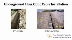 underground fiber optic cable installation youtube