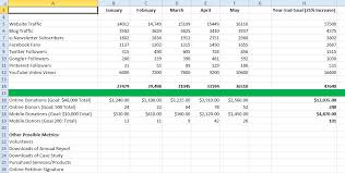 Social Media Tracking Spreadsheet by The Math And Science Of Social And Mobile Media A Spreadsheet To