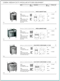 kitchen island sizes expreses com