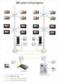 high quality multi apartment video door phone building audio