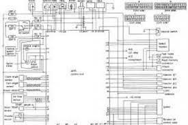 subaru legacy wiring diagram pdf wiring diagram