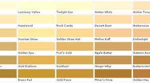 Lowes Valspar Colors 27 Images And Ideas Lowes Valspar Paint Colors Billion Estates