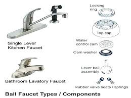 Kitchen Faucet Valve Kitchen Faucet Replacement Parts Bloomingcactus Me
