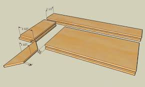 How Make Cabinet Doors Cabinet Doors And Tools Woodworking Talk Woodworkers Forum