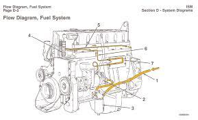 cummins system diagrams