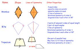 quadrilaterals corbettmaths