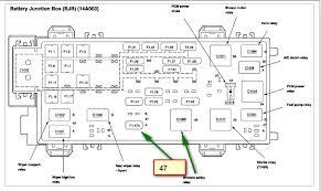 2005 ford explorer fuse box layout wiring amazing wiring diagram