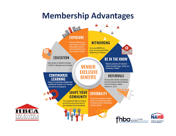 home builders and contractors association of brevard fl