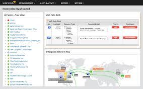 On Premise Help Desk Software Help Desk Ticketing System Web Help Desk