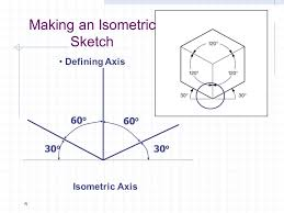 isometric ellipses in an isometric drawing the object is viewed
