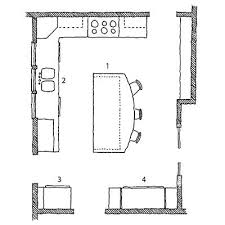 dream kitchen floor plans charming dream kitchen layouts kitchen floor plans and southern