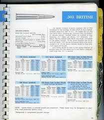 holland u0026 holland 303 hammer double rifle