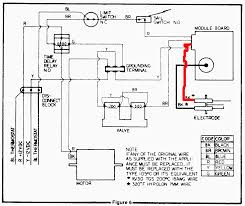 old oil furnace wiring wiring diagram simonand