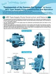 bomba de alta presion denso hp3 pump valve