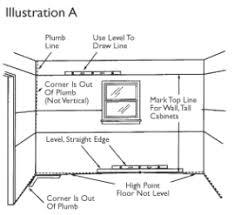 Installing Base Cabinets On Uneven Floor Soni Interiors Supply Orlando Kitchen Cabinet Installation Tips