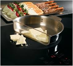 How Induction Cooktop Works Are Induction Cookers Safe Emworks Blog