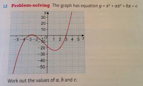 Gcse Simultaneous Equations Worksheet Resourceaholic New Gcse Real Life Graphs