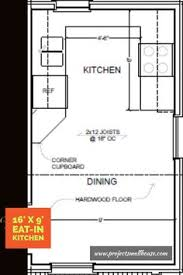 eat in kitchen floor plans project small house blue ridge cabin river rock ii kitchen model