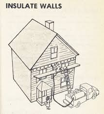 energy saving house revisiting an energy saving handbook from 1979