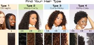 what is the best type of hair to use for a crochet weave black hair affair whats your hair type