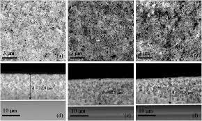 construction of efficient photoanodes for dye sensitized solar