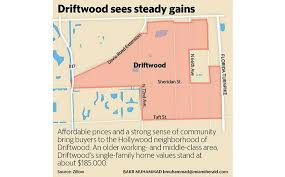 Zillow Value Map Neighborhood Profile Driftwood In West Hollywood Offers Community