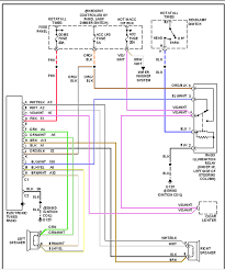jeep jk audio wiring diagram jeep wiring diagrams instruction